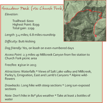Grandeur Peak (via Church Fork)